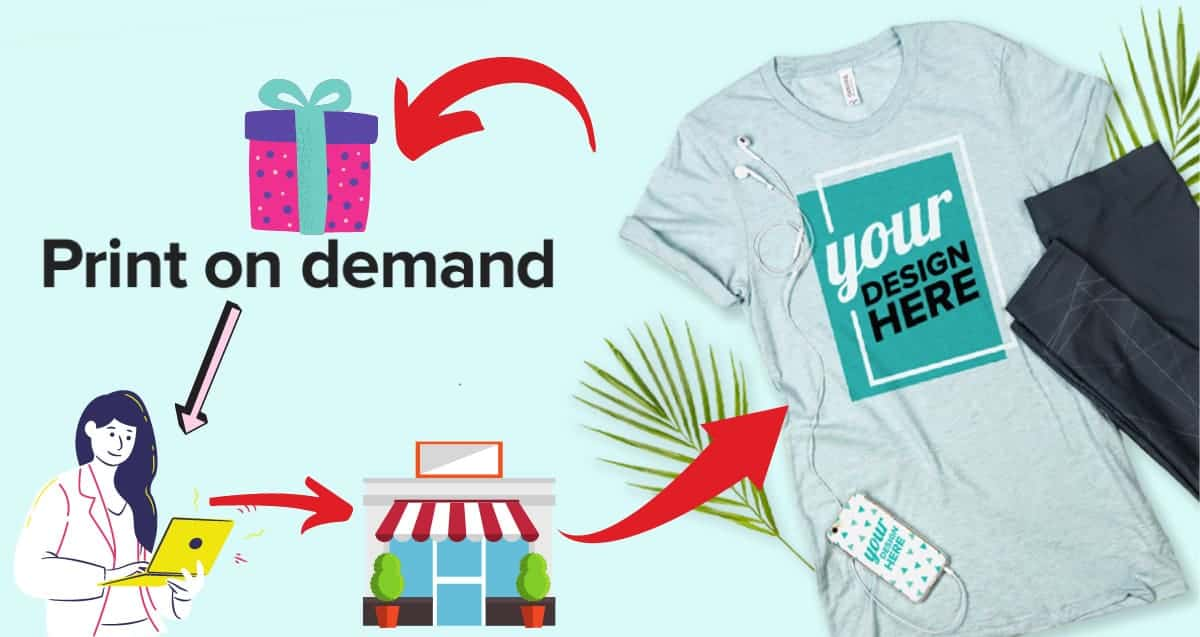 How you can make money by selling custom products from home